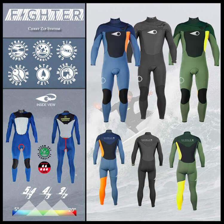 Fullsuit 3/2 LS CZ FIGHTER